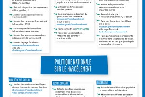 Non Au Harcelement - Plan de prévention national